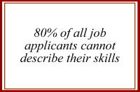 80% of all job applicants cannot describe their skills