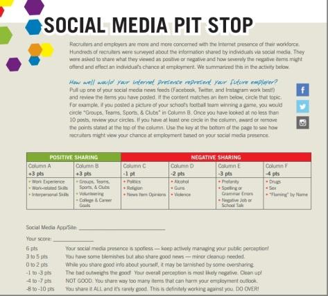 SocialMediaPitStop1