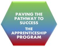Apprenticeship Program Logo