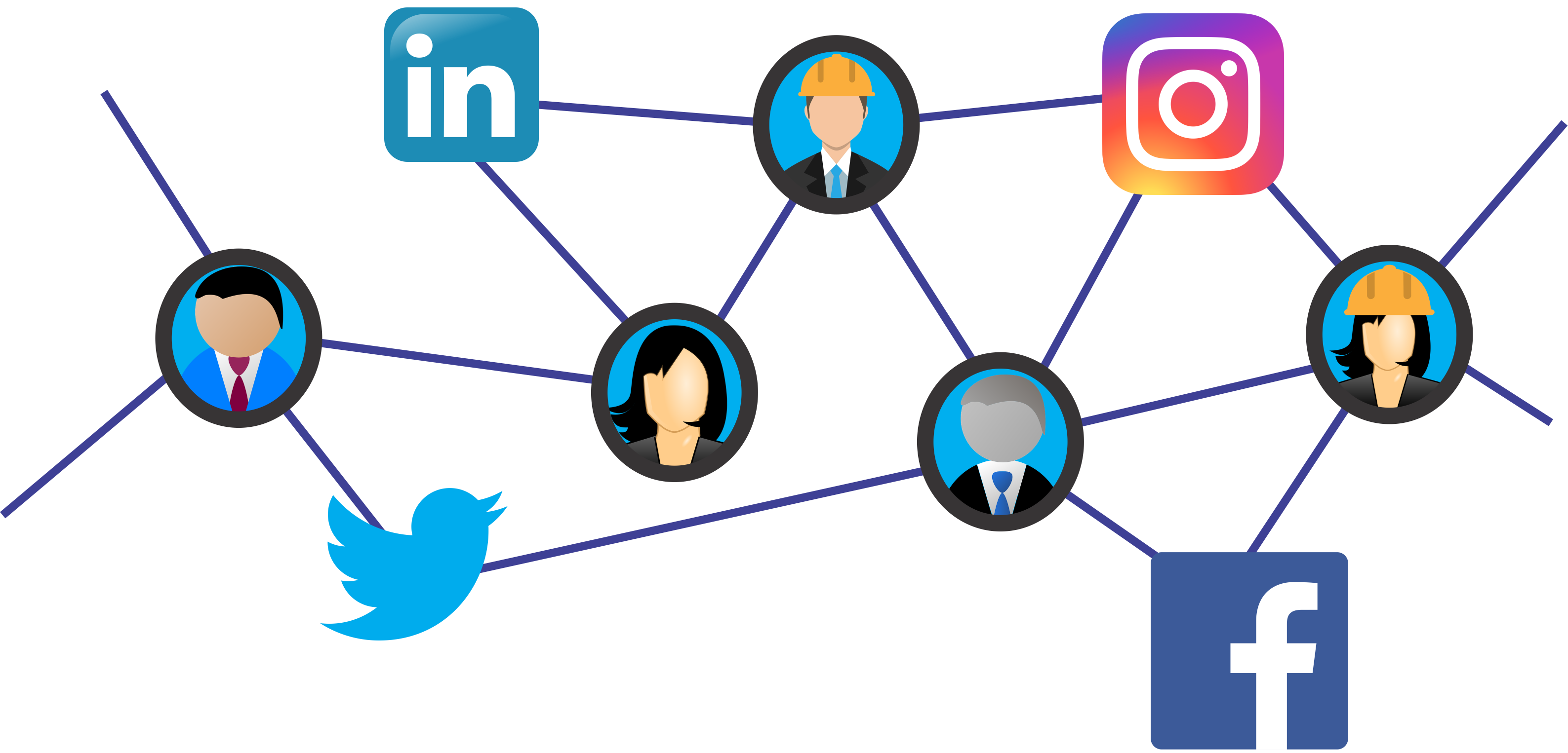Making the Most of Social Media in Your Job Search | Blogforce